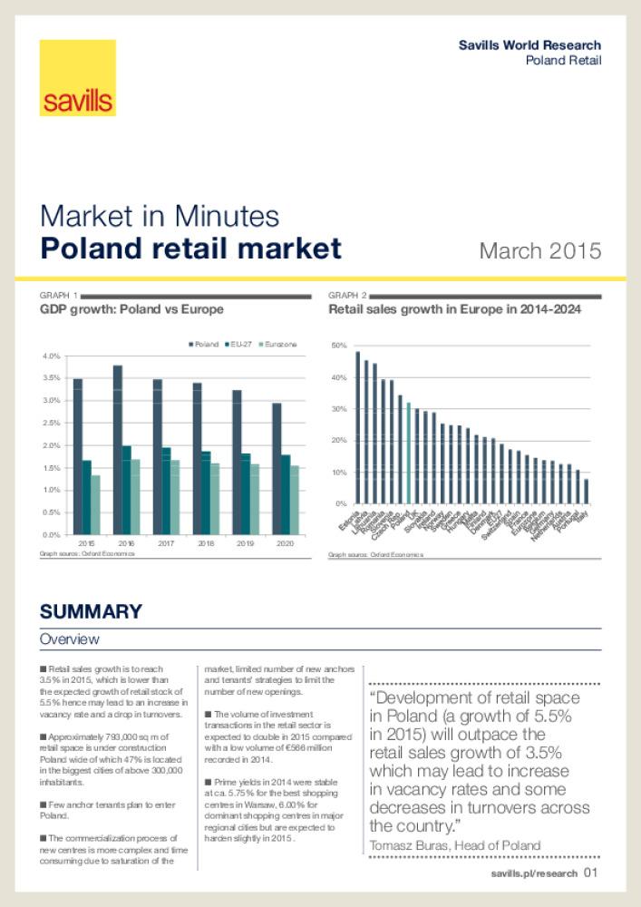Poland retail market - Business Immo