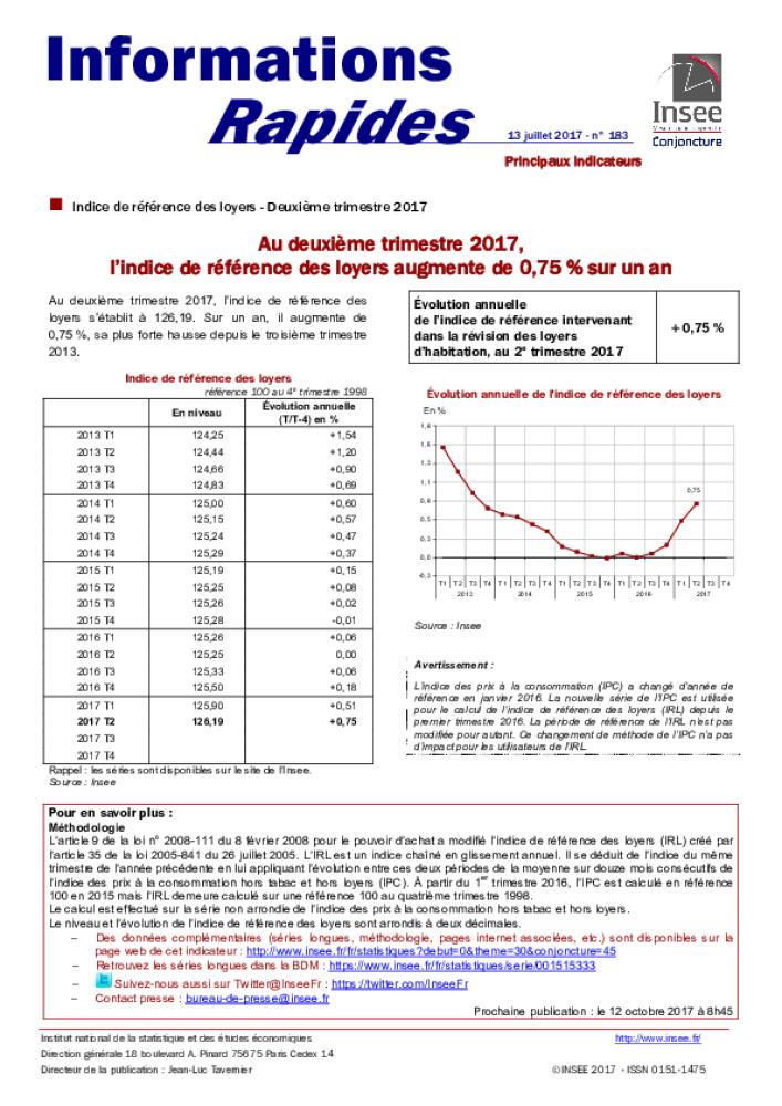 Indice de référence des loyers - T2 2017 - Business Immo