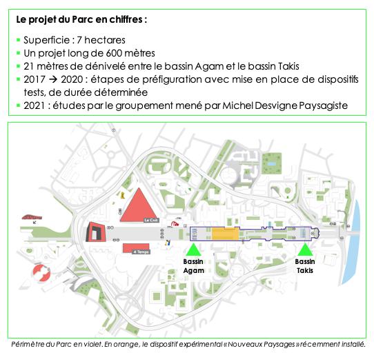 Paris La Défense choisit un groupement mené par l'architecte-paysagiste Michel Desvigne pour transformer l'esplanade 2
