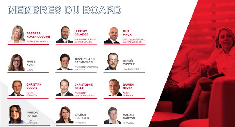 Nouveau conseil d'administration de Cushman & Wakefield France.